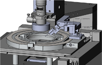 Custom Configurable Motorized microscope inspection systems