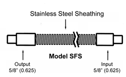 SFS flexible stainless steel sheathed fiber optic light guides